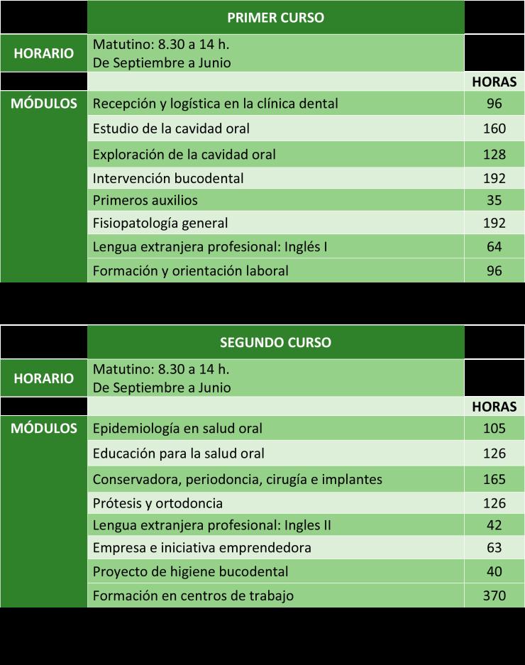modulos-hb