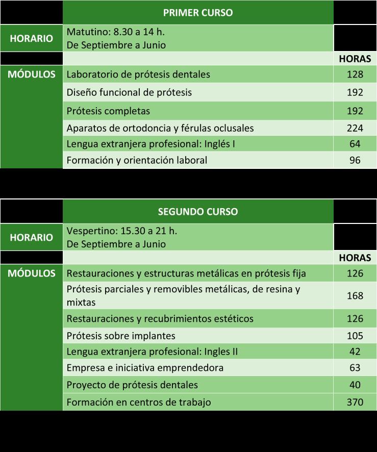 modulos-pd