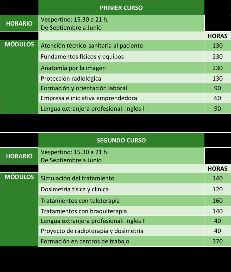 modulos-rd
