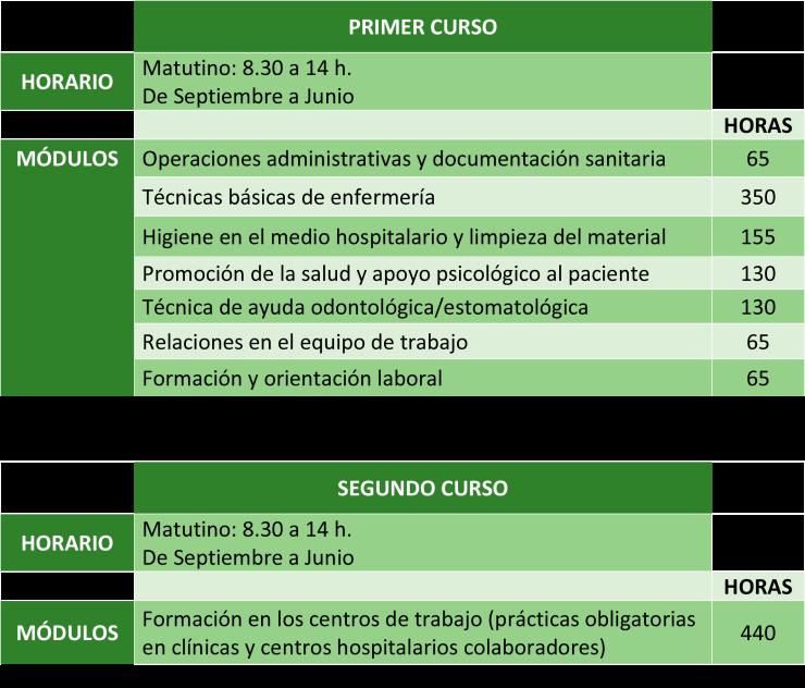 modulos-tcae